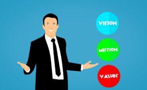 Creating Diversity Handling Program in a Business