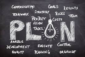 business risks to avoid by planning